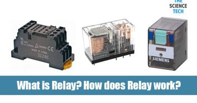 What is Relay? How does Relay work?