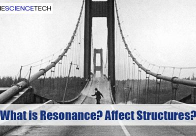 What is Resonance? How does Resonance Affect Structures?