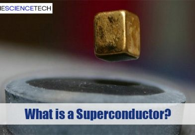 What is a Superconductor? Definition, Types, and Uses
