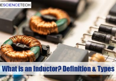What is an Inductor? Definition & Types